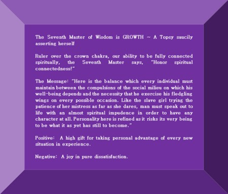 Click Gem to expand ~ Gemini 12° A Topsy saucily asserting herself.