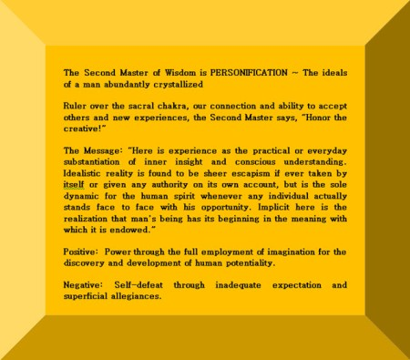 Click Gem to expand ~ Libra 6° The ideals of a man abundantly crystallized.