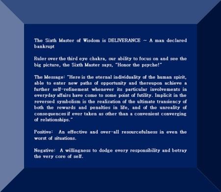 Click Gem to expand ~ Gemini 28° A man declared bankrupt.