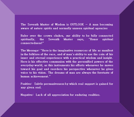Click Gem to expand ~ Virgo 5° A man becoming aware of nature spirits and normally unseen spiritual agencies.