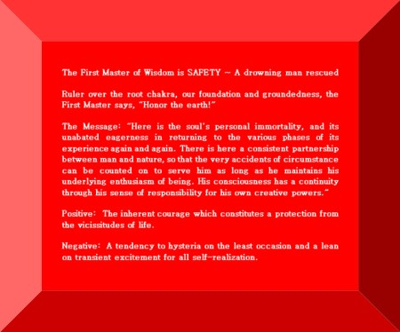 Click Gem to expand ~ Scorpio 11° A drowning man rescued.
