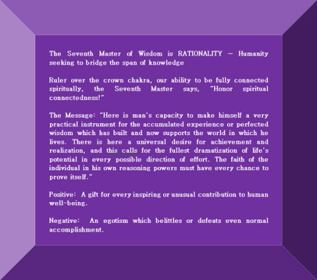 Click Gem to expand ~ Libra 29° Humanity seeking to bridge the span of knowledge.
